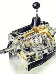 The impact on transmissions of heat and friction can be very damaging for the engine and its internal parts.